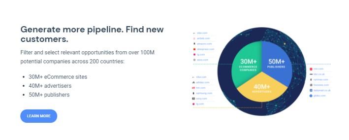 Similarweb Sales Tools