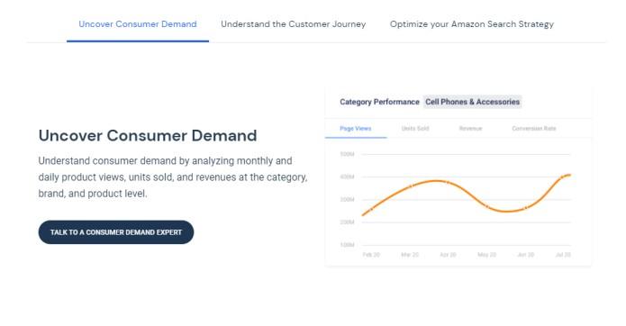 Similarweb Shopper Tool
