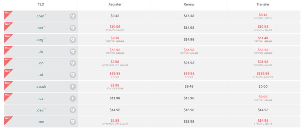 Namecheap Domain Prices